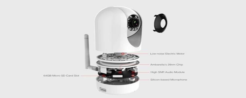 Foscam R2 Introductie